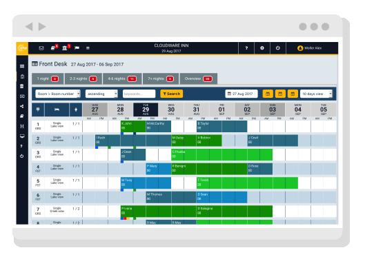 calendario della reception completamente automatizzato